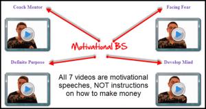 ewm-motivation