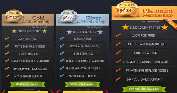 affiliate-millionaire-club-packages