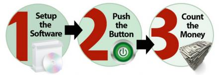push-botton-cash-site