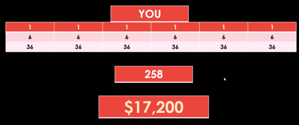 crazy-cash-club-compensation-plan