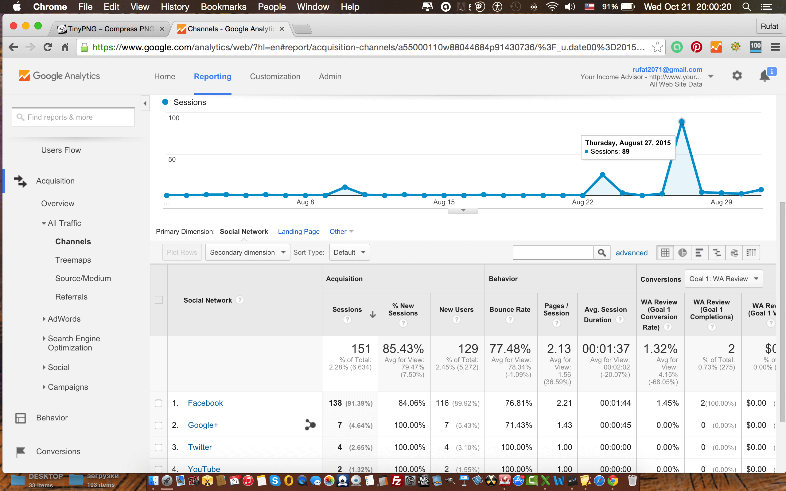 facebook-traffic