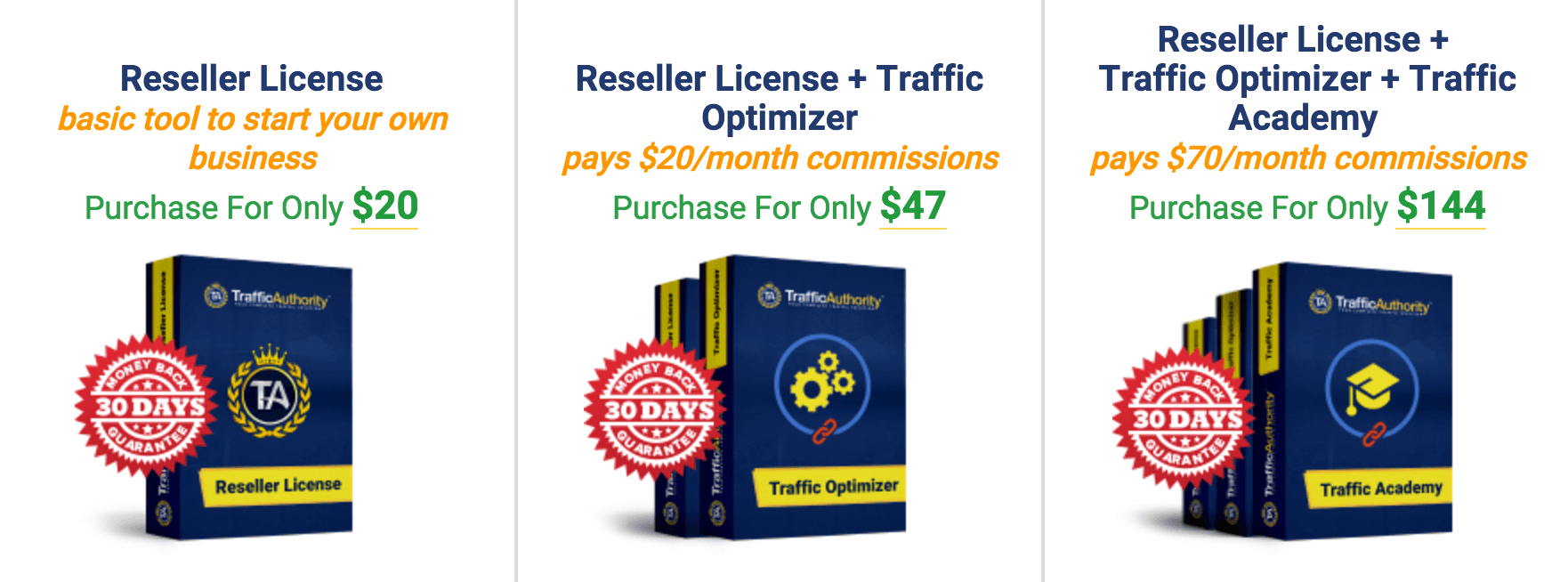 reseller-license
