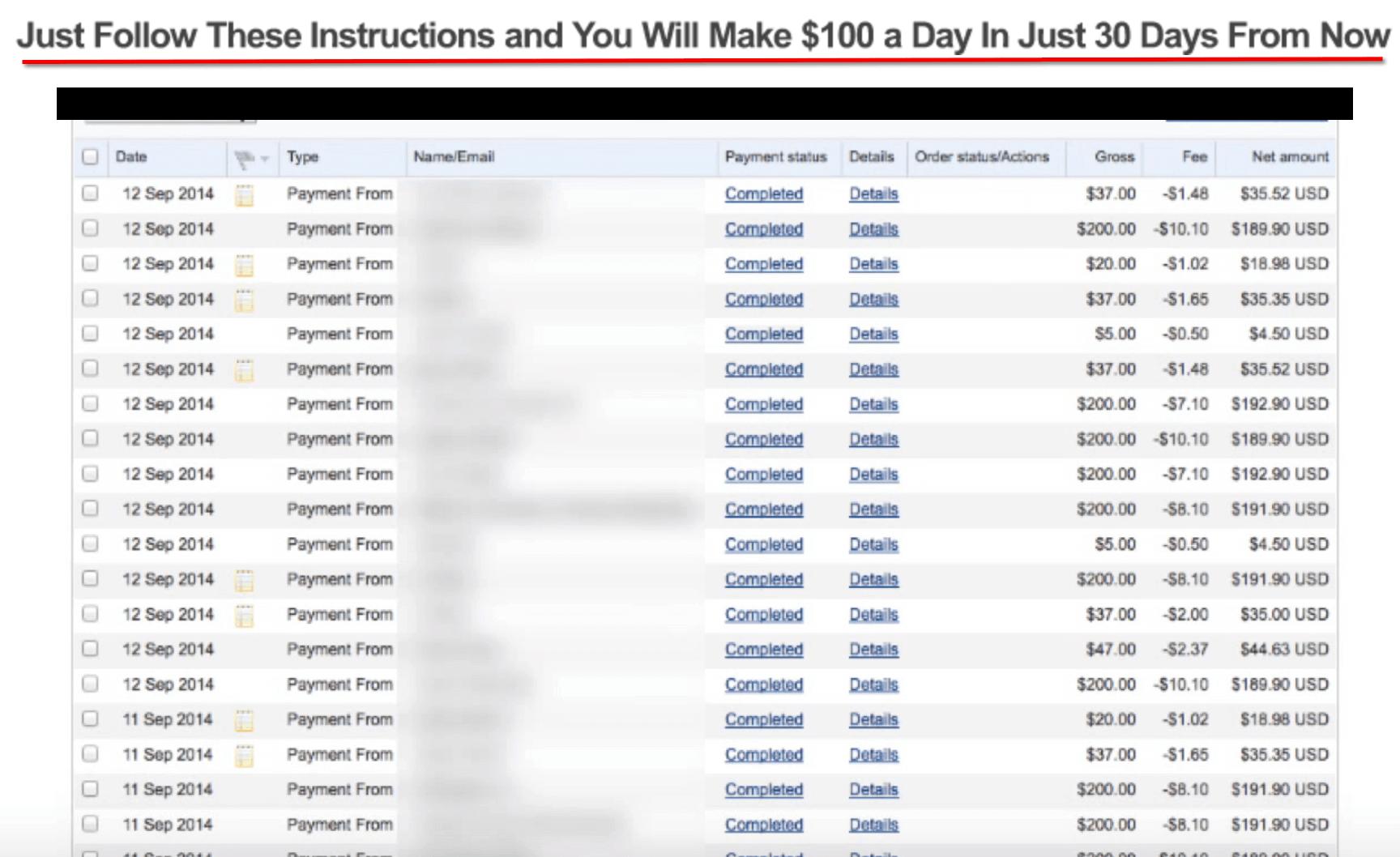 $100-per-day