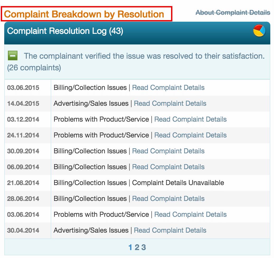 bbb-list-of-complaints
