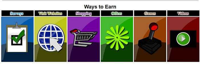 Quick-Rewards-ways-to-earn-money