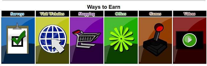 Quick-Rewards-ways-to-earn-money