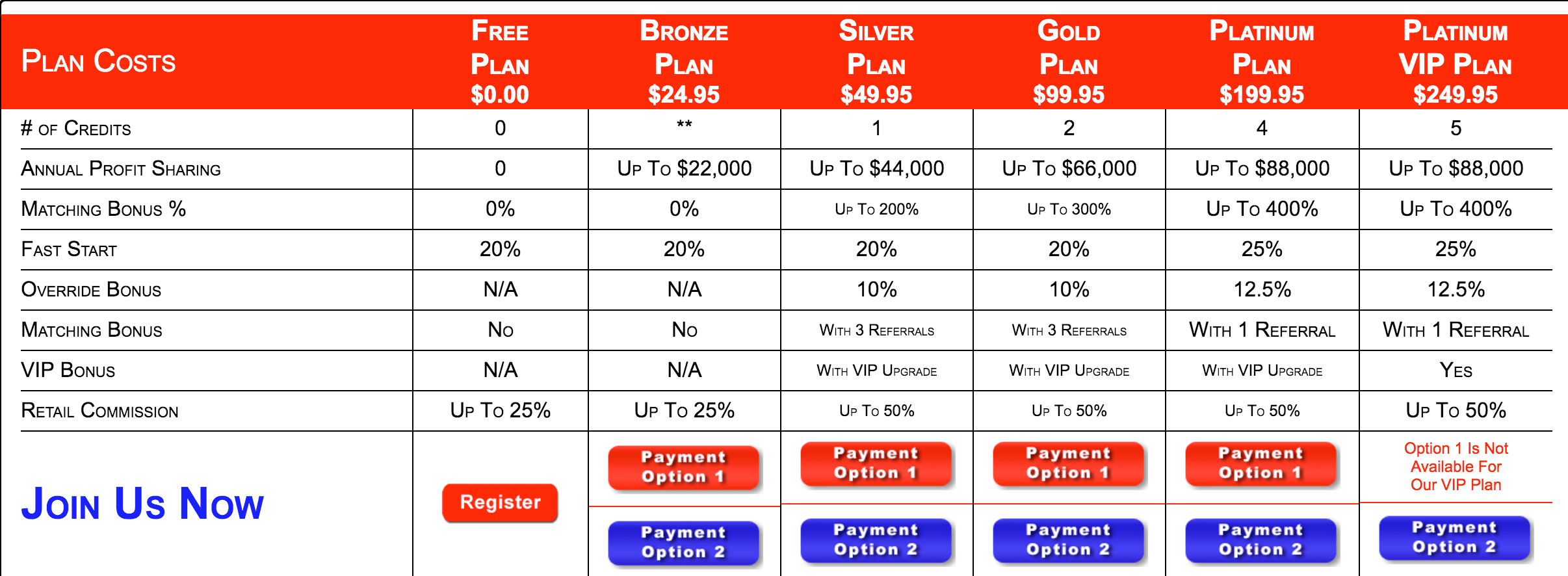 z-license-compensation-plan
