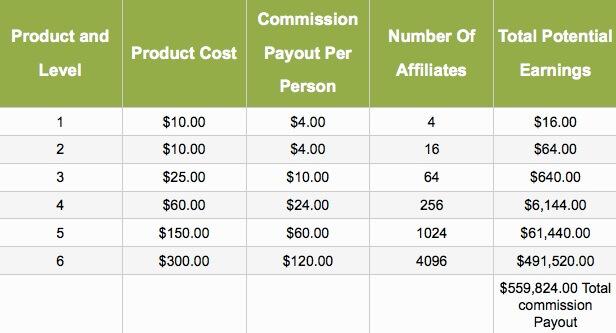 Four-Corners-Alliance-Group-compensation-plan
