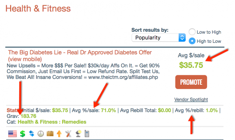 clickbank-products