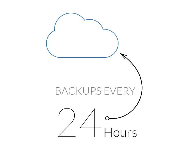 site-backups