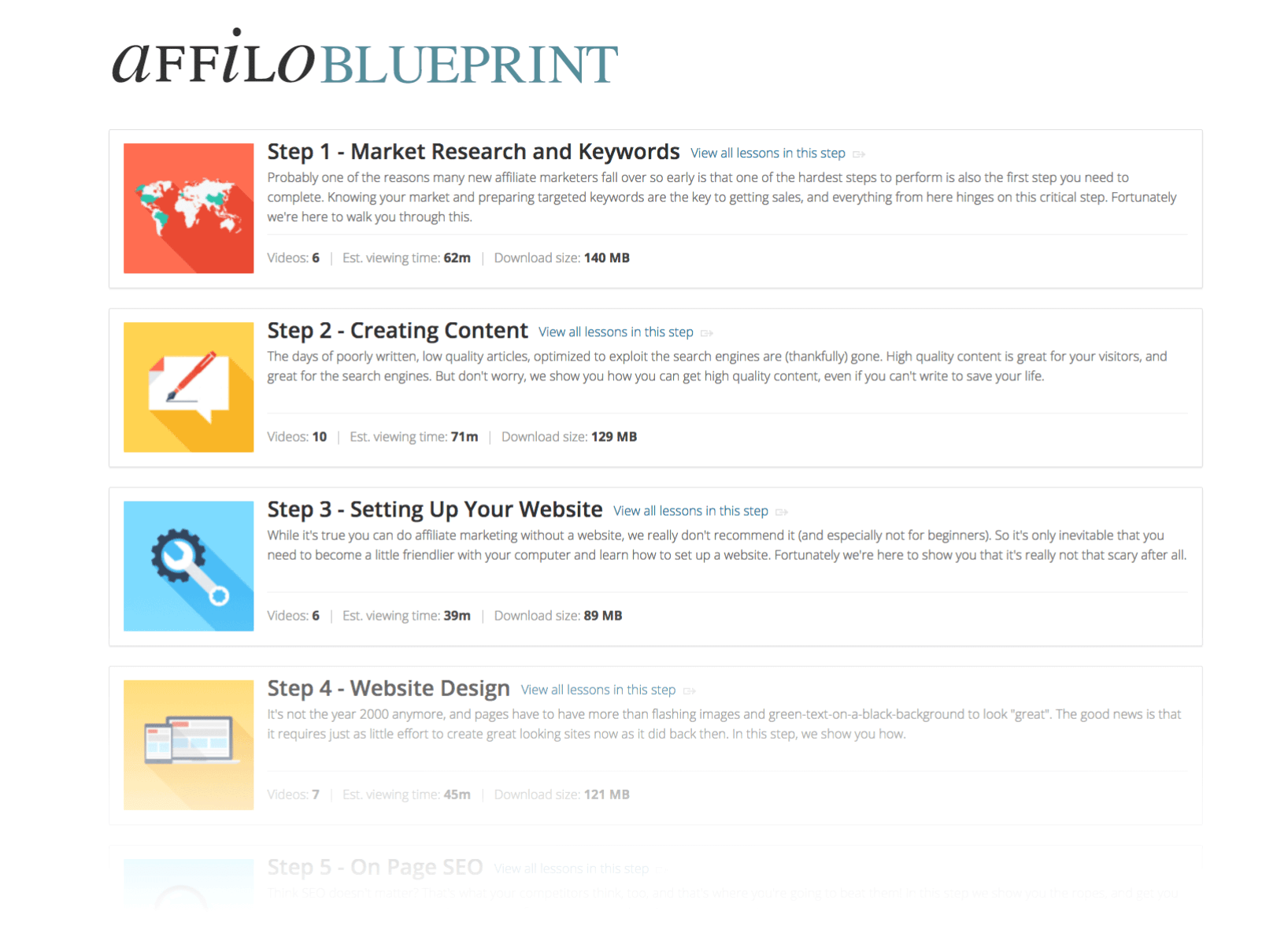 Affiloblueprint training