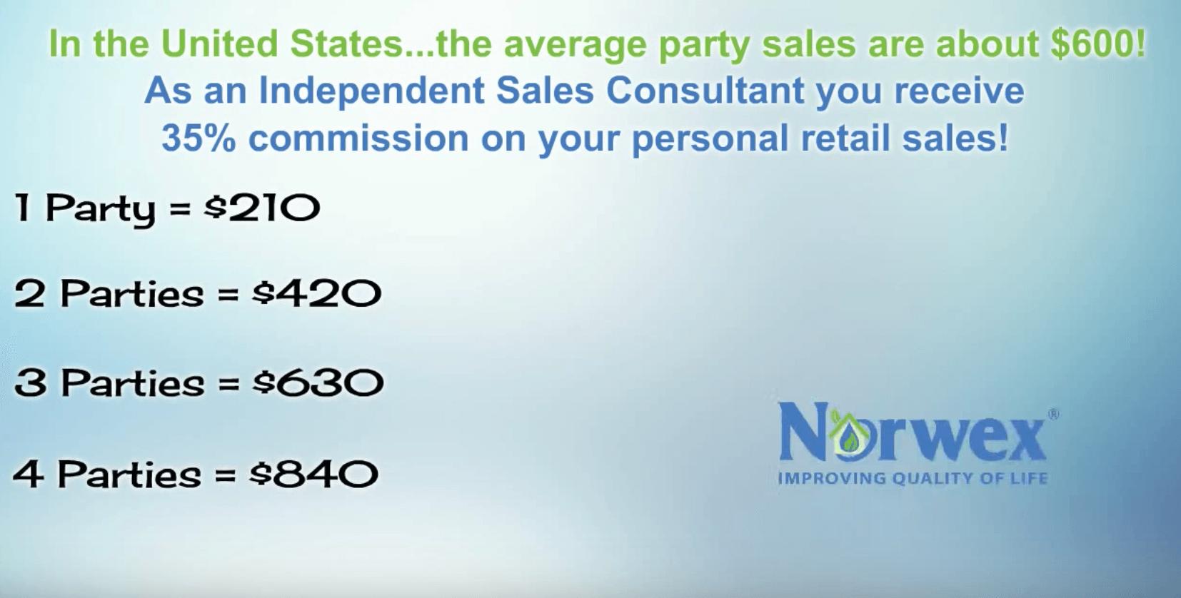 norwex compensation