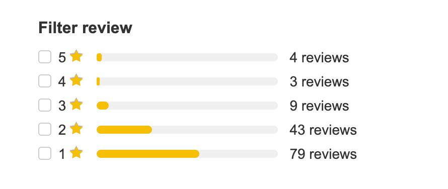 money-map-press-rating