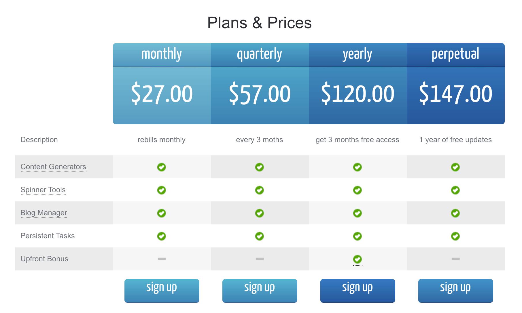 seo-content-machine-price-plans