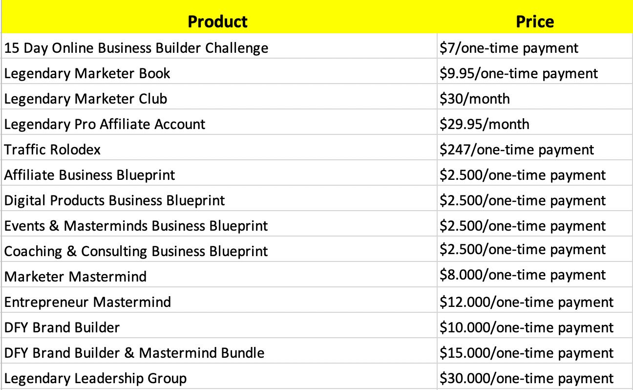 legendary-marketer-pricing